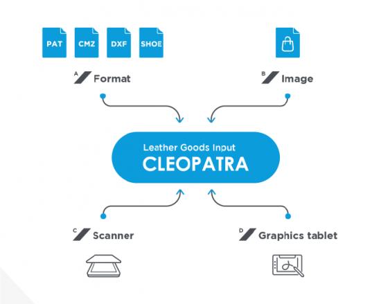 Cleopatra_importa